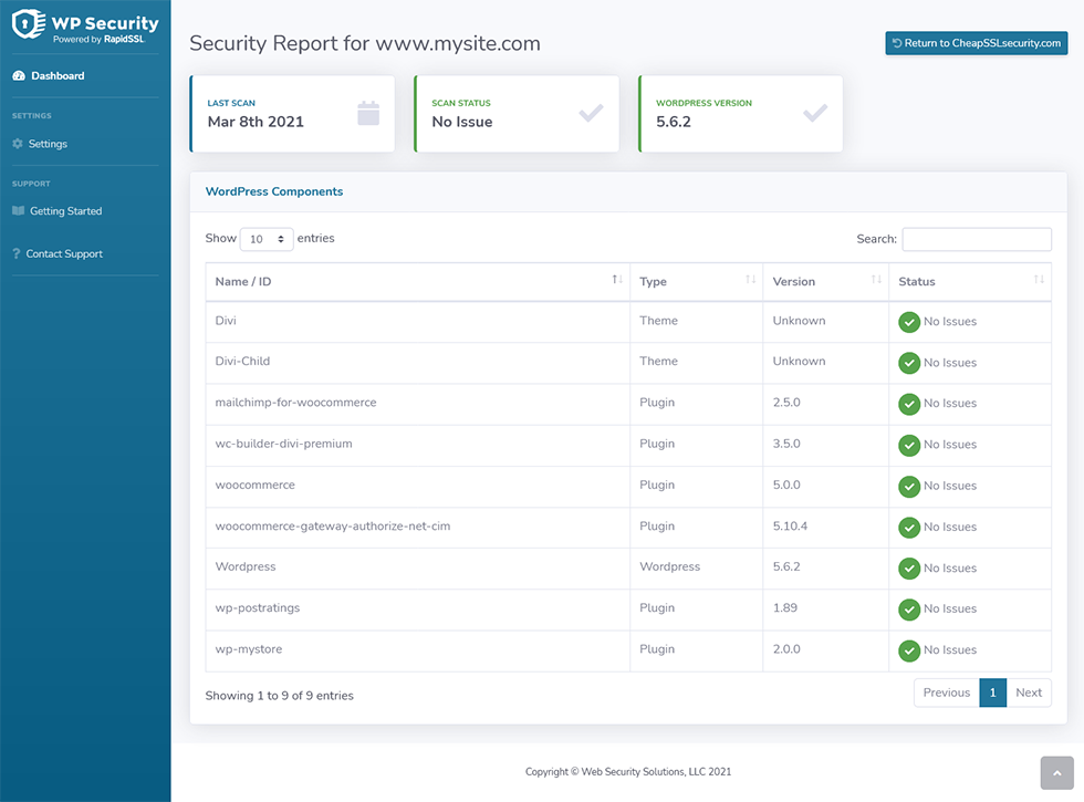 WP Security Dashboard